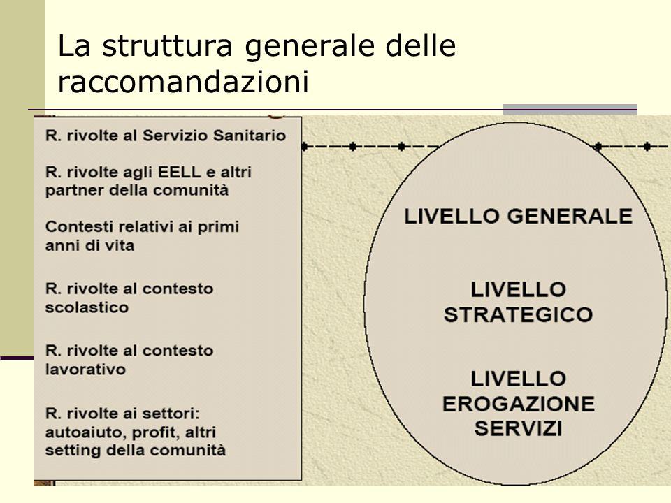 17 La struttura generale delle raccomandazioni