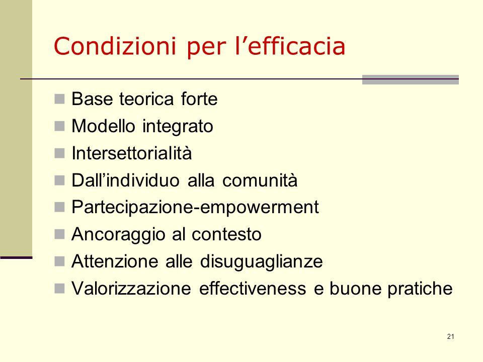 21 Condizioni per lefficacia Base teorica forte Modello integrato Intersettorialità Dallindividuo alla comunità Partecipazione-empowerment Ancoraggio