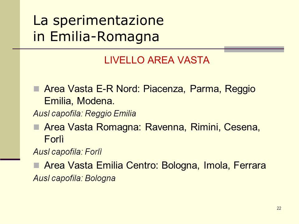 22 LIVELLO AREA VASTA Area Vasta E-R Nord: Piacenza, Parma, Reggio Emilia, Modena. Ausl capofila: Reggio Emilia Area Vasta Romagna: Ravenna, Rimini, C