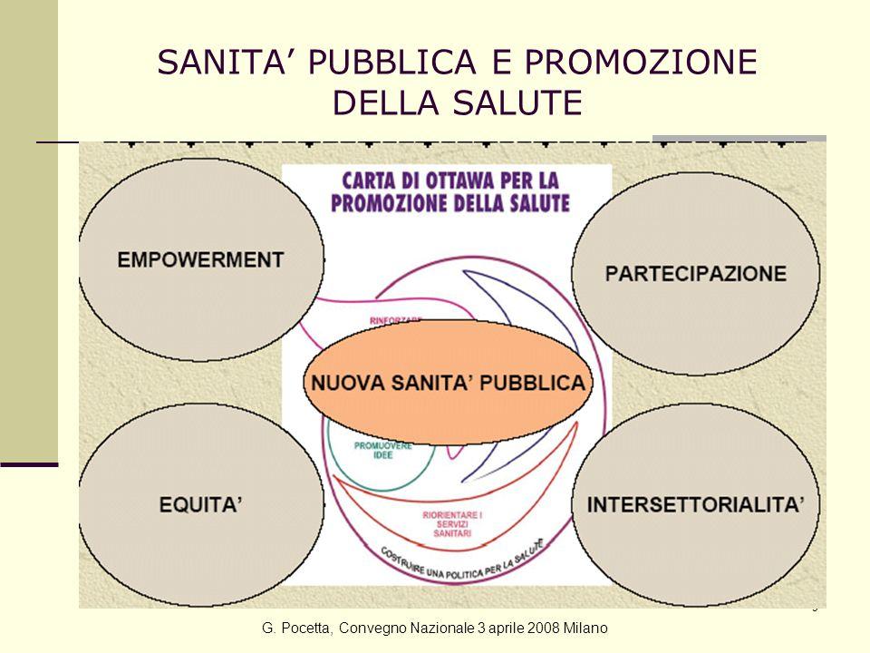 9 SANITA PUBBLICA E PROMOZIONE DELLA SALUTE G. Pocetta, Convegno Nazionale 3 aprile 2008 Milano
