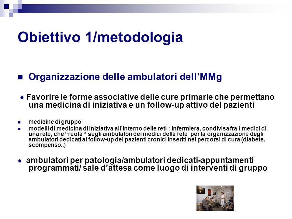 Obiettivo 1/metodologia Organizzazione delle ambulatori dellMMg Favorire le forme associative delle cure primarie che permettano una medicina di inizi