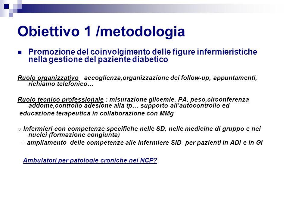 Obiettivo 1 /metodologia Promozione del coinvolgimento delle figure infermieristiche nella gestione del paziente diabetico Ruolo organizzativo accogli