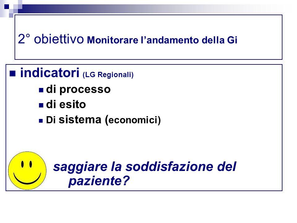 2° obiettivo Monitorare landamento della Gi indicatori (LG Regionali) di processo di esito Di sistema ( economici) saggiare la soddisfazione del pazie