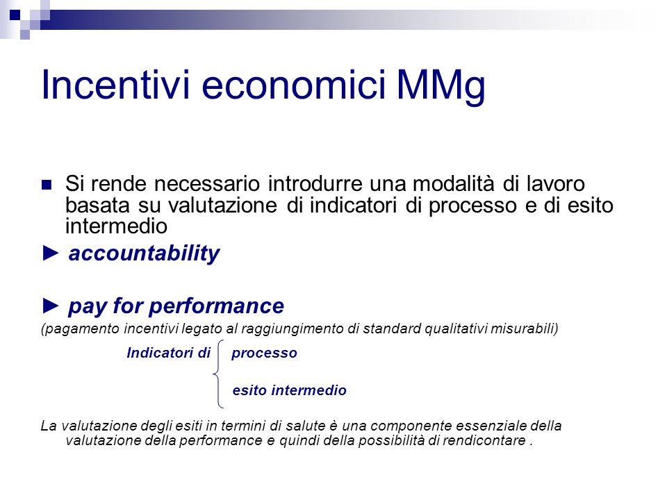 Incentivi economici MMg Si rende necessario introdurre una modalità di lavoro basata su valutazione di indicatori di processo e di esito intermedio ac