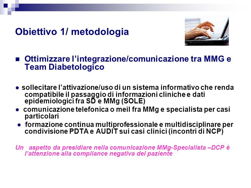 Obiettivo 1/ metodologia Ottimizzare lintegrazione/comunicazione tra MMG e Team Diabetologico sollecitare lattivazione/uso di un sistema informativo c