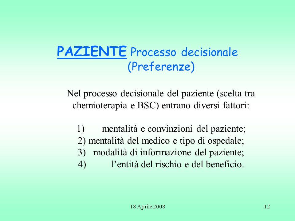 18 Aprile 200812 PAZIENTE Processo decisionale (Preferenze) Nel processo decisionale del paziente (scelta tra chemioterapia e BSC) entrano diversi fat