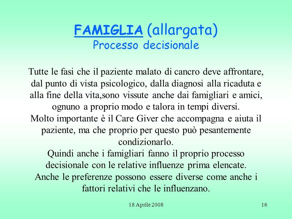 18 Aprile 200816 FAMIGLIA (allargata) Processo decisionale Tutte le fasi che il paziente malato di cancro deve affrontare, dal punto di vista psicolog