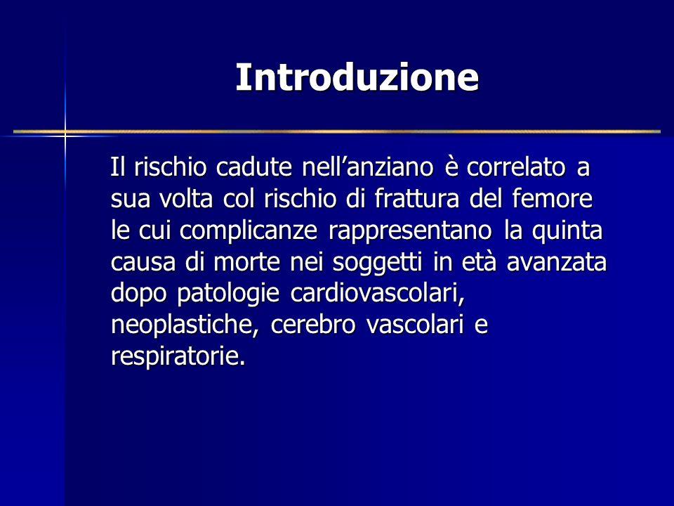 Introduzione Il rischio cadute nellanziano è correlato a sua volta col rischio di frattura del femore le cui complicanze rappresentano la quinta causa