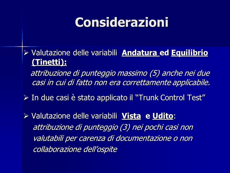 Considerazioni Valutazione delle variabili Andatura ed Equilibrio (Tinetti): Valutazione delle variabili Andatura ed Equilibrio (Tinetti): attribuzion