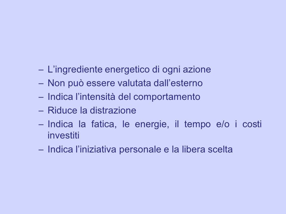 –L ingrediente energetico di ogni azione –Non può essere valutata dall esterno –Indica l intensit à del comportamento –Riduce la distrazione –Indica l