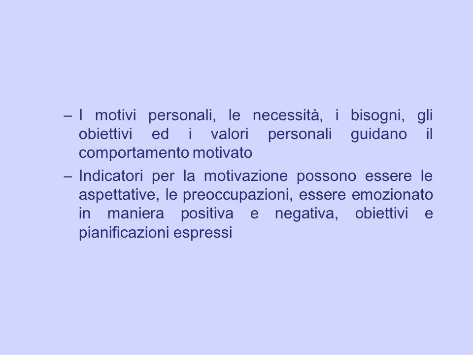 –I motivi personali, le necessit à, i bisogni, gli obiettivi ed i valori personali guidano il comportamento motivato –Indicatori per la motivazione po