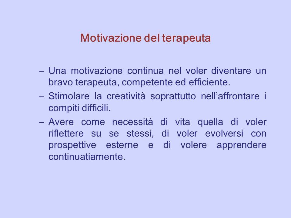 Motivazione del terapeuta –Una motivazione continua nel voler diventare un bravo terapeuta, competente ed efficiente. –Stimolare la creativit à soprat