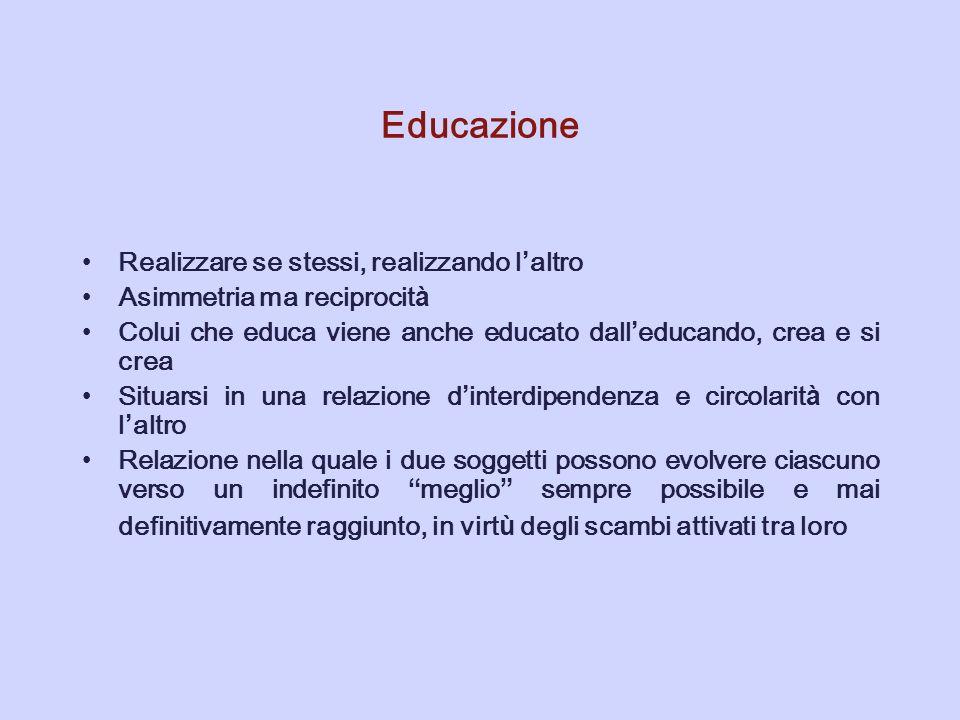 Educazione Realizzare se stessi, realizzando l altro Asimmetria ma reciprocit à Colui che educa viene anche educato dall educando, crea e si crea Situ