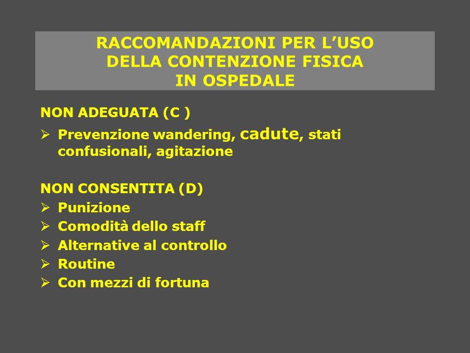 RACCOMANDAZIONI PER LUSO DELLA CONTENZIONE FISICA IN OSPEDALE NON ADEGUATA (C ) Prevenzione wandering, cadute, stati confusionali, agitazione NON CONS