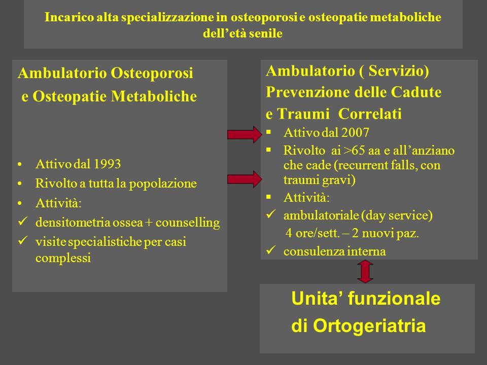 Incarico alta specializzazione in osteoporosi e osteopatie metaboliche delletà senile Ambulatorio Osteoporosi e Osteopatie Metaboliche Attivo dal 1993