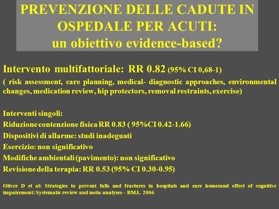 PREVENZIONE DELLE CADUTE IN OSPEDALE PER ACUTI: un obiettivo evidence-based? Intervento multifattoriale: RR 0.82 (95% CI 0,68-1) ( risk assessment, ca
