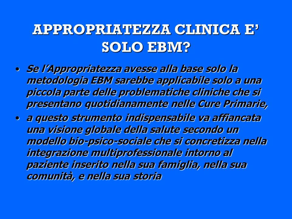 APPROPRIATEZZA CLINICA E SOLO EBM.