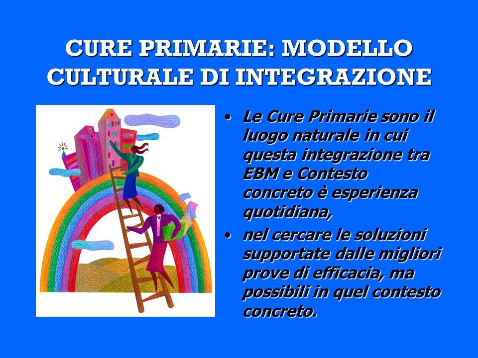 CURE PRIMARIE: MODELLO CULTURALE DI INTEGRAZIONE Le Cure Primarie sono il luogo naturale in cui questa integrazione tra EBM e Contesto concreto è espe
