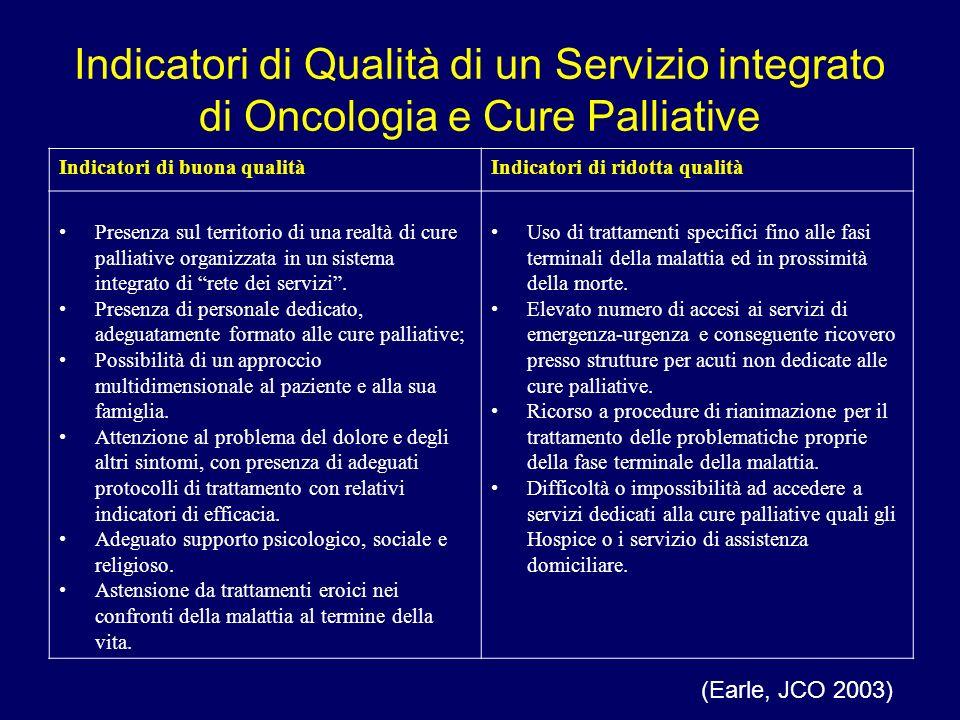 Indicatori di Qualità di un Servizio integrato di Oncologia e Cure Palliative Indicatori di buona qualitàIndicatori di ridotta qualità Presenza sul te