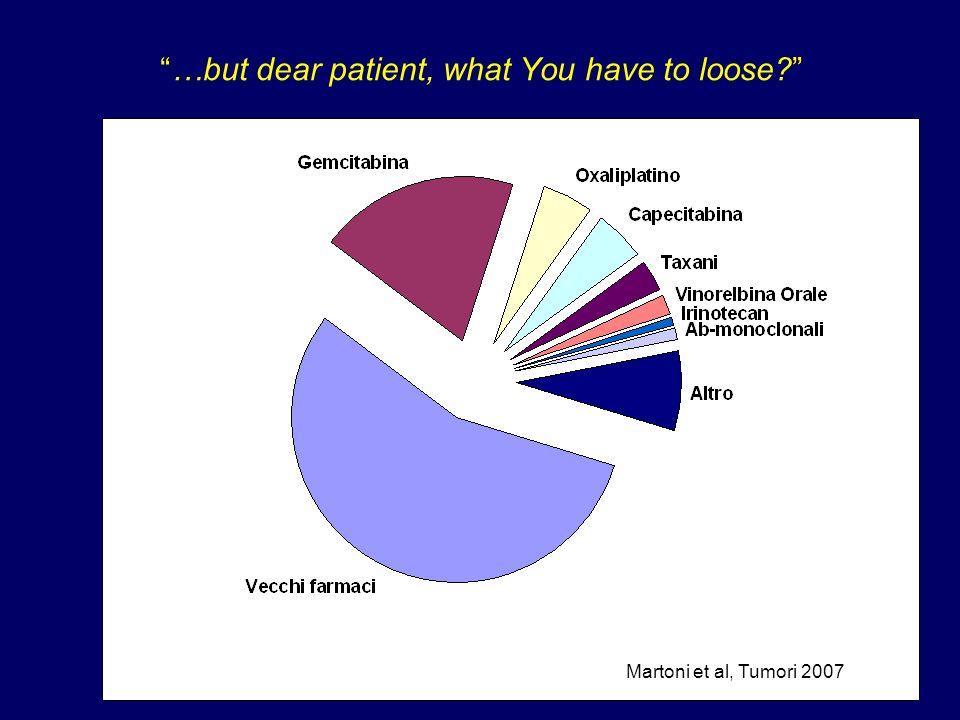 …but dear patient, what You have to loose? Martoni et al, Tumori 2007