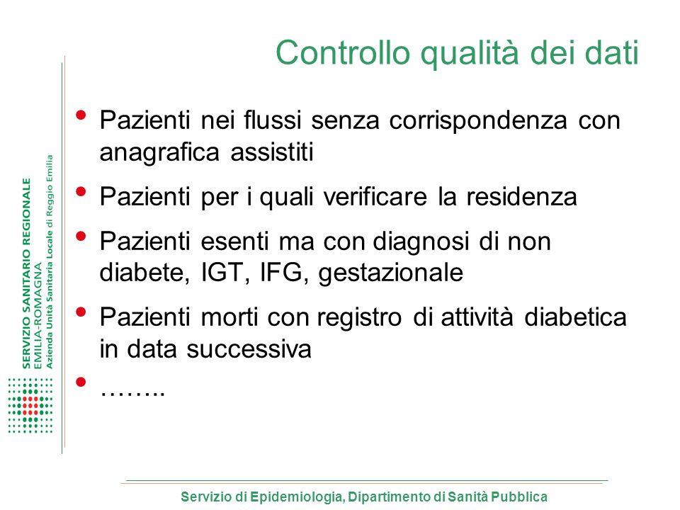 Controllo qualità dei dati Pazienti nei flussi senza corrispondenza con anagrafica assistiti Pazienti per i quali verificare la residenza Pazienti ese