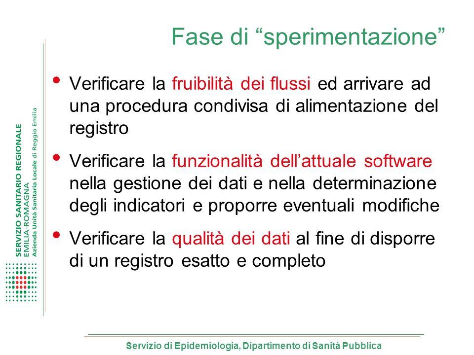 Fase di sperimentazione Verificare la fruibilità dei flussi ed arrivare ad una procedura condivisa di alimentazione del registro Verificare la funzion