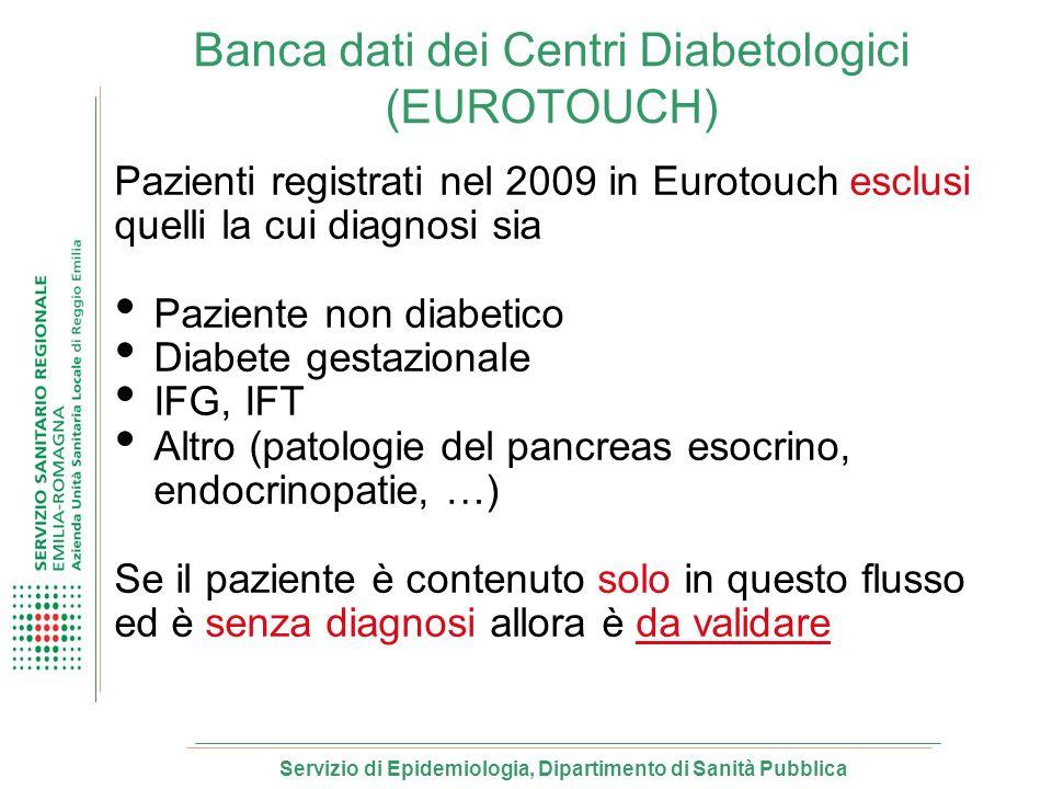 Banca dati dei Centri Diabetologici (EUROTOUCH) Pazienti registrati nel 2009 in Eurotouch esclusi quelli la cui diagnosi sia Paziente non diabetico Di