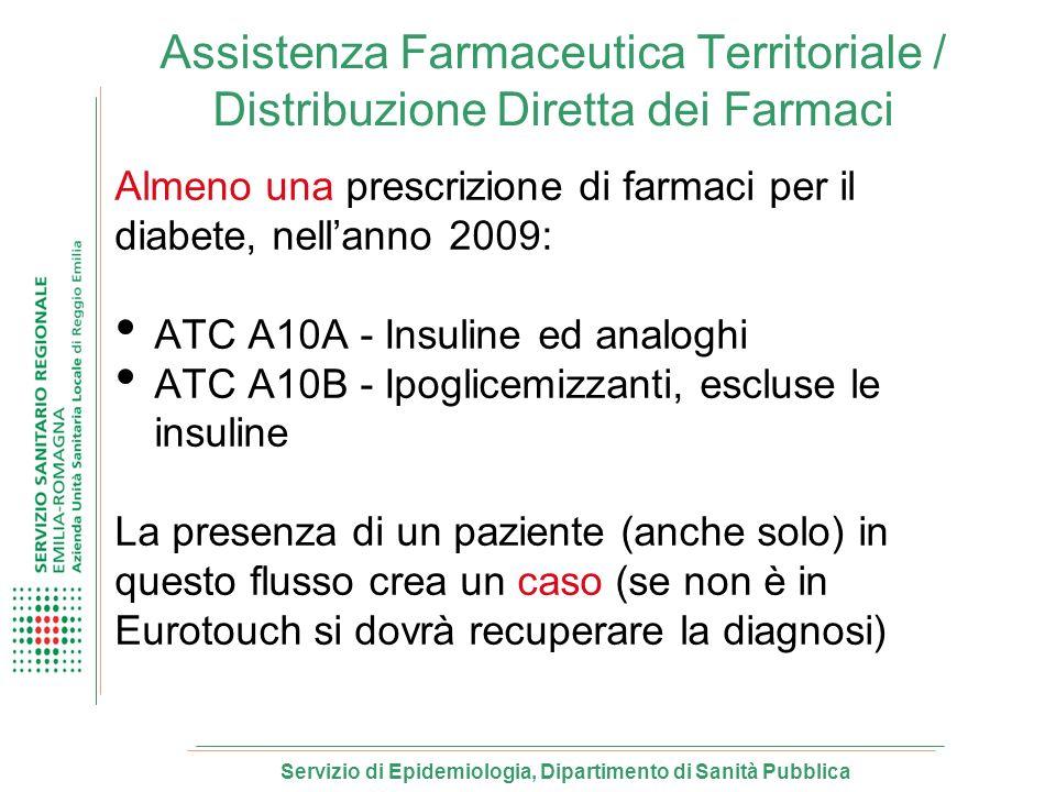 Assistenza Farmaceutica Territoriale / Distribuzione Diretta dei Farmaci Almeno una prescrizione di farmaci per il diabete, nellanno 2009: ATC A10A -