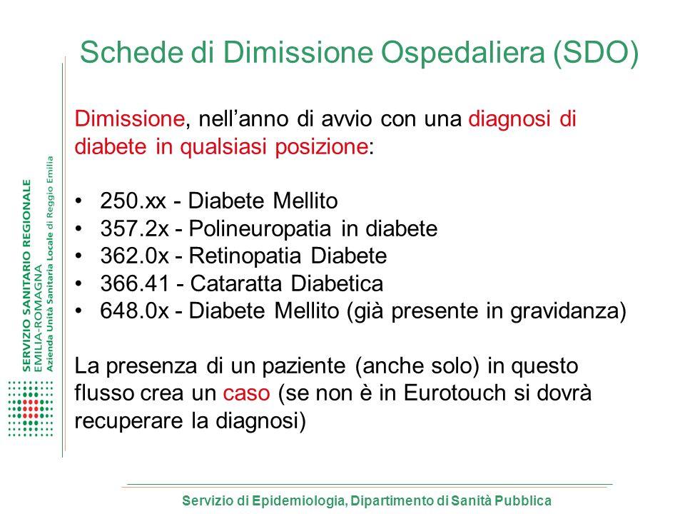 Schede di Dimissione Ospedaliera (SDO) Dimissione, nellanno di avvio con una diagnosi di diabete in qualsiasi posizione: 250.xx - Diabete Mellito 357.