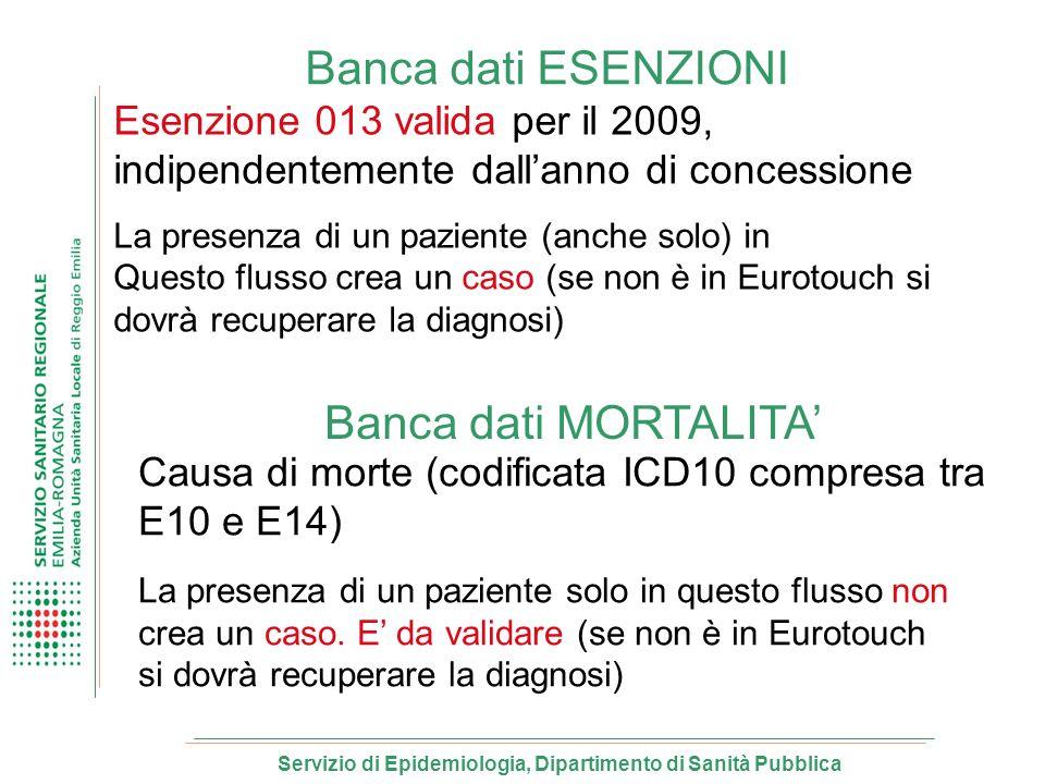 Banca dati ESENZIONI Esenzione 013 valida per il 2009, indipendentemente dallanno di concessione La presenza di un paziente (anche solo) in Questo flu