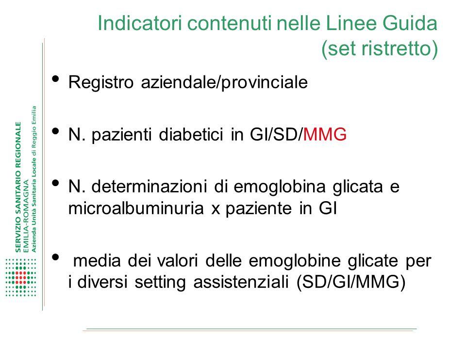Indicatori contenuti nelle Linee Guida (set ristretto) Registro aziendale/provinciale N. pazienti diabetici in GI/SD/MMG N. determinazioni di emoglobi