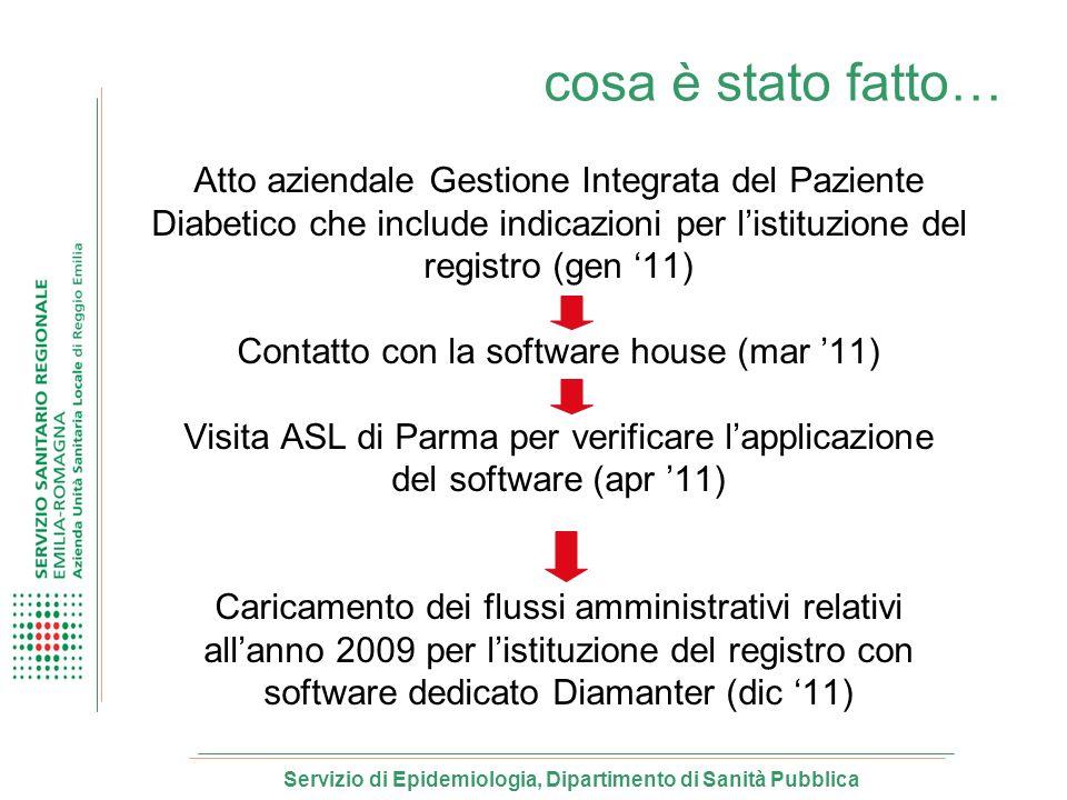 cosa è stato fatto… Atto aziendale Gestione Integrata del Paziente Diabetico che include indicazioni per listituzione del registro (gen 11) Contatto c