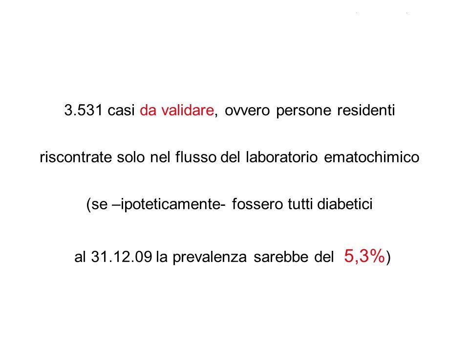 Dati preliminari al 31.12.2009 * Annuario statistico ISTAT * Dati RER al 30.06.09 su pool registri di PC, PR, FE, RA casi validatiN.% residenti24.363