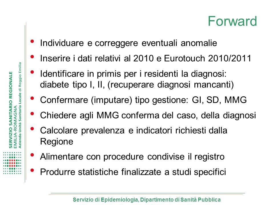 Forward Individuare e correggere eventuali anomalie Inserire i dati relativi al 2010 e Eurotouch 2010/2011 Identificare in primis per i residenti la d