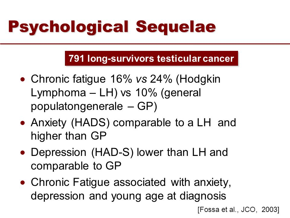 ̶ Stressfule events ̶ Poor social support [Kornblith et al., Cancer, 2003] Cancer and Leukemia Group B Study Cancer and Leukemia Group B Study 153 long-survivors (20 years) Breast cancer Symptoms/syndromes associated with Psychological Sequelae