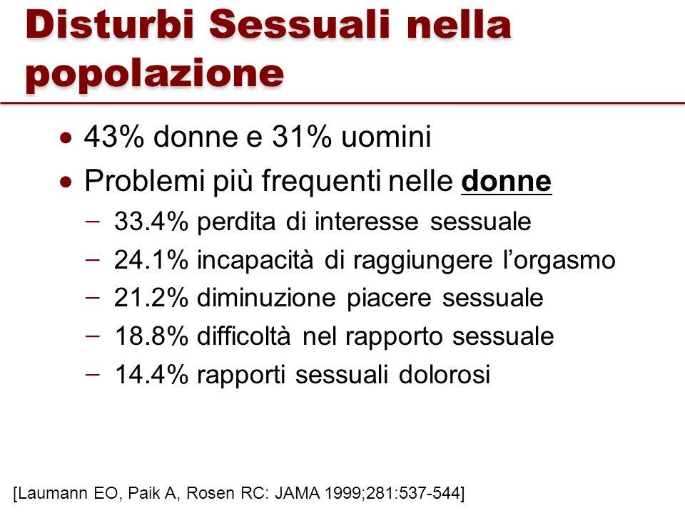 [Laumann EO, Paik A, Rosen RC: JAMA 1999;281:537-544] Disturbi Sessuali nella popolazione 43% donne e 31% uomini Problemi più frequenti nelle donne ̶