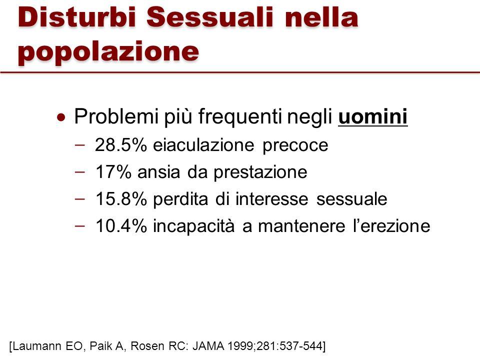 Problemi più frequenti negli uomini ̶ 28.5% eiaculazione precoce ̶ 17% ansia da prestazione ̶ 15.8% perdita di interesse sessuale ̶ 10.4% incapacità a
