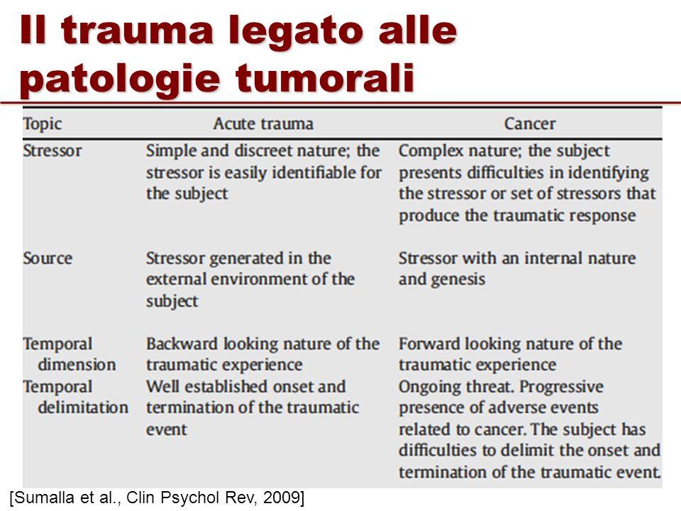 [Sumalla et al., Clin Psychol Rev, 2009] Il trauma legato alle patologie tumorali
