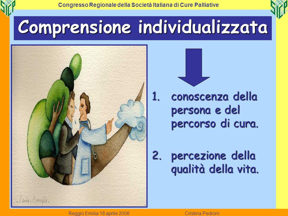 1.conoscenza della persona e del percorso di cura. 2.percezione della qualità della vita. Reggio Emilia 18 aprile 2008 Cristina Pedroni Congresso Regi
