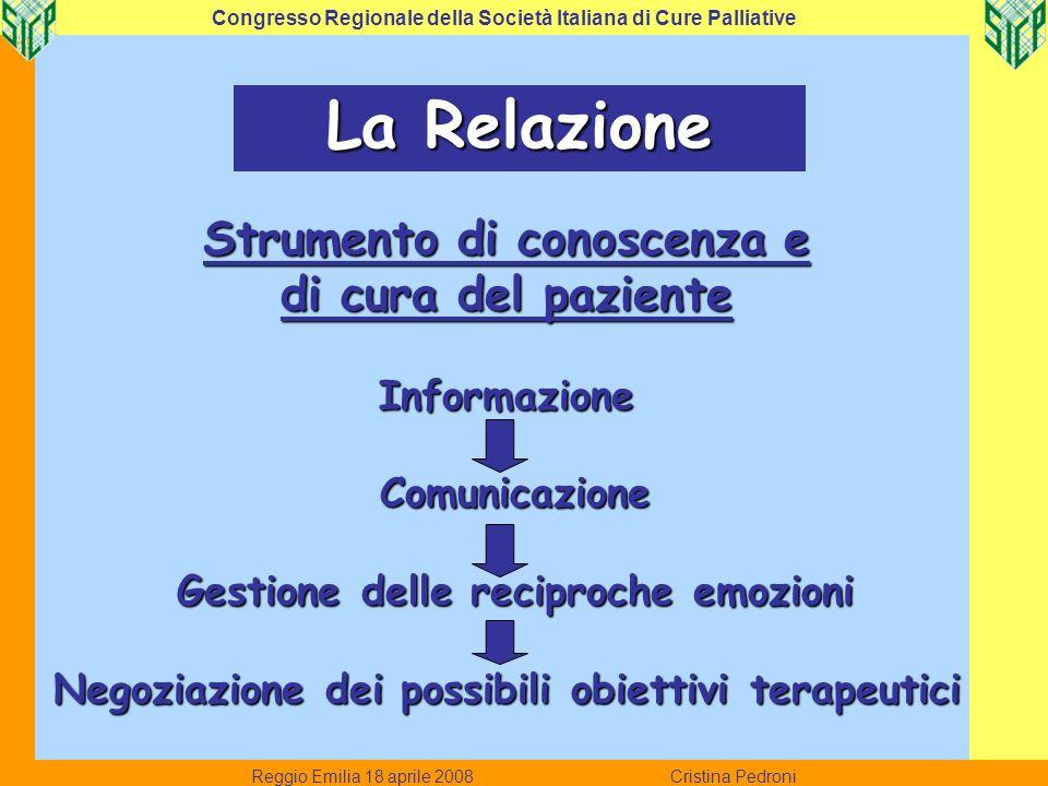 Strumento di conoscenza e di cura del paziente Informazione Comunicazione Comunicazione Gestione delle reciproche emozioni Gestione delle reciproche e