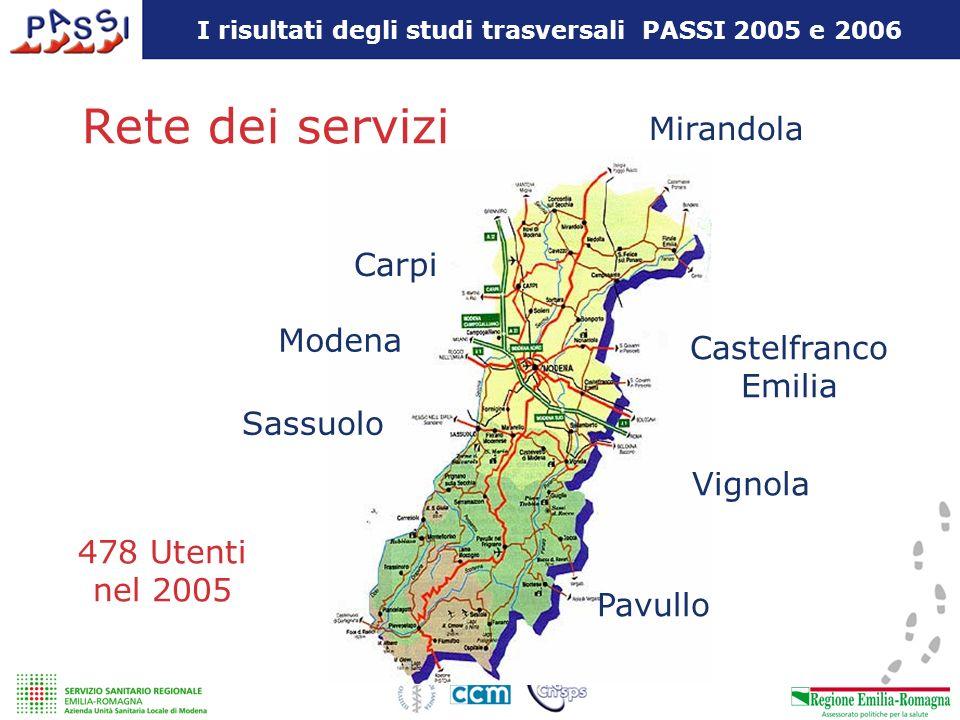 I risultati degli studi trasversali PASSI 2005 e 2006 Rete dei servizi Carpi Mirandola Modena Castelfranco Emilia Sassuolo Pavullo Vignola 478 Utenti