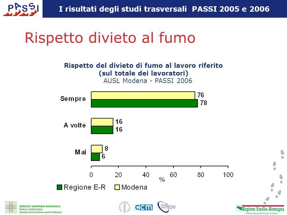 I risultati degli studi trasversali PASSI 2005 e 2006 Rispetto divieto al fumo Rispetto del divieto di fumo al lavoro riferito (sul totale dei lavorat