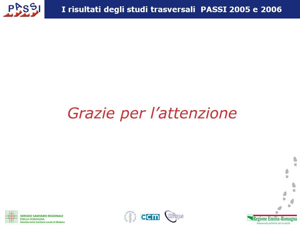 I risultati degli studi trasversali PASSI 2005 e 2006 Grazie per lattenzione