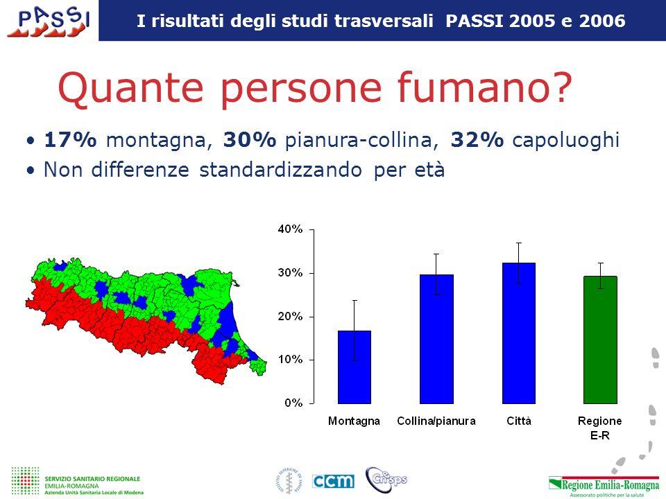 I risultati degli studi trasversali PASSI 2005 e 2006 Quante persone fumano? 17% montagna, 30% pianura-collina, 32% capoluoghi Non differenze standard