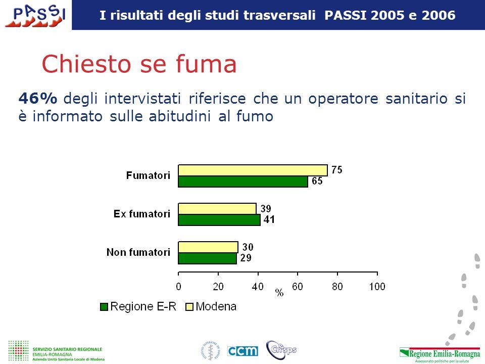I risultati degli studi trasversali PASSI 2005 e 2006 Chiesto se fuma 46% degli intervistati riferisce che un operatore sanitario si è informato sulle