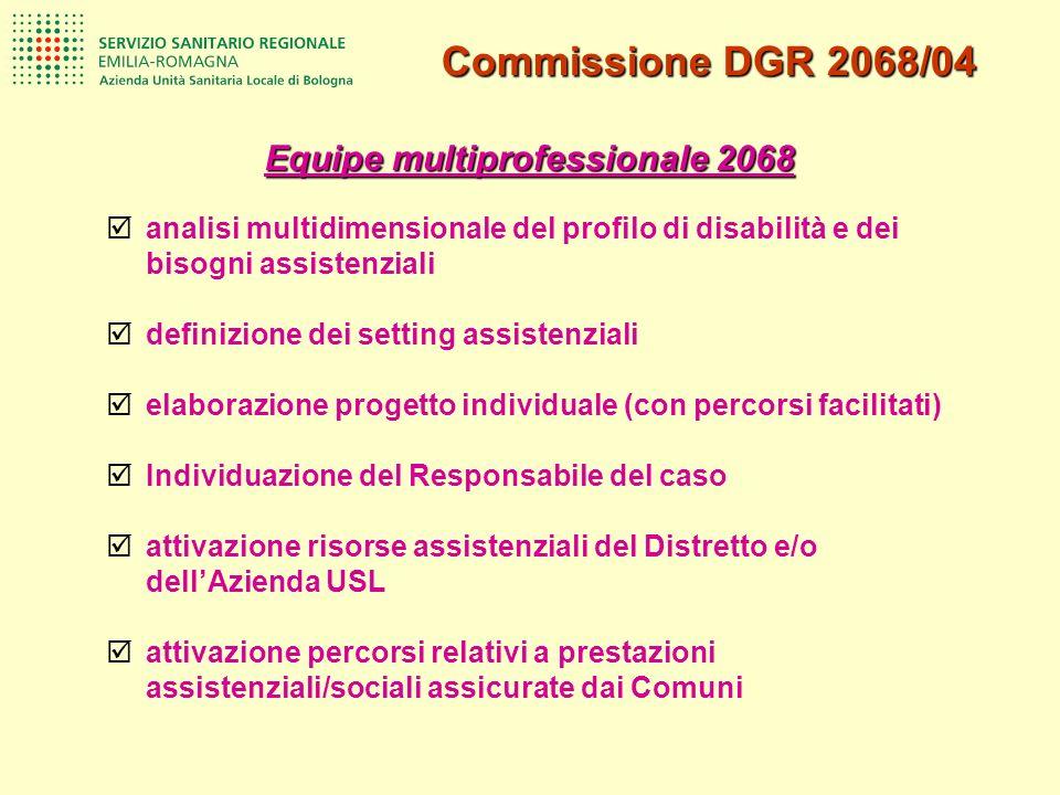 Commissione DGR 2068/04 Equipe multiprofessionale 2068 analisi multidimensionale del profilo di disabilità e dei bisogni assistenziali definizione dei