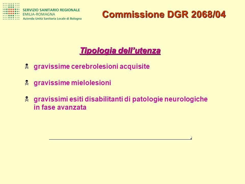 Commissione DGR 2068/04 Tipologia dellutenza gravissime cerebrolesioni acquisite gravissime mielolesioni gravissimi esiti disabilitanti di patologie n