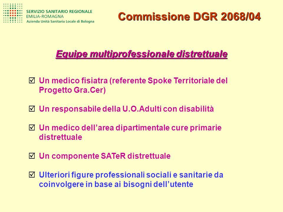 Commissione DGR 2068/04 Equipe multiprofessionale distrettuale Un medico fisiatra (referente Spoke Territoriale del Progetto Gra.Cer) Un responsabile