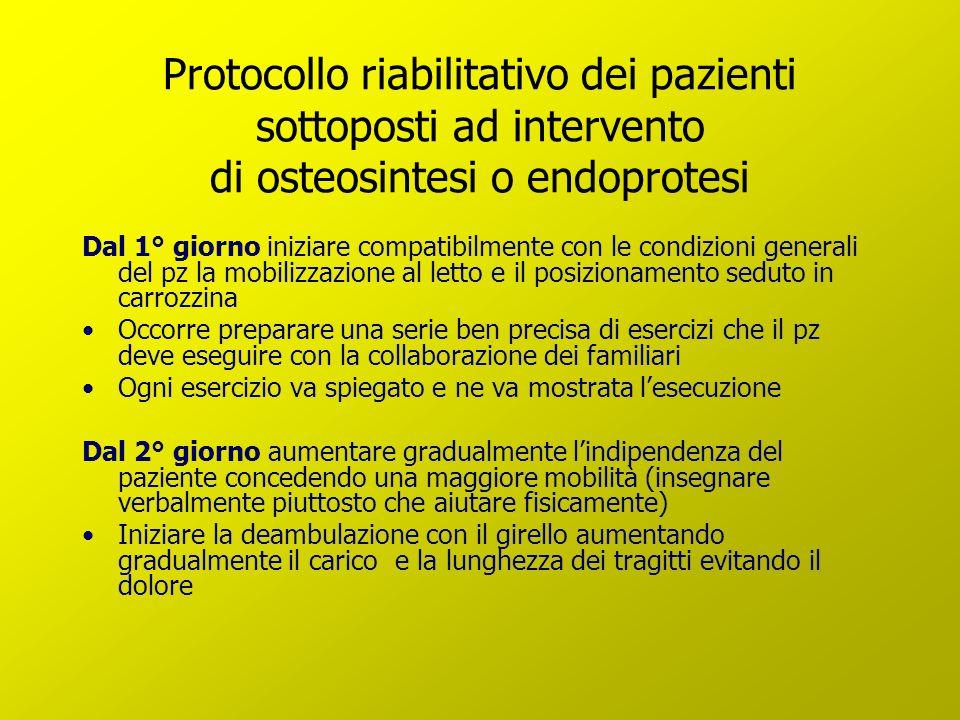 Protocollo riabilitativo dei pazienti sottoposti ad intervento di osteosintesi o endoprotesi Dal 1° giorno iniziare compatibilmente con le condizioni