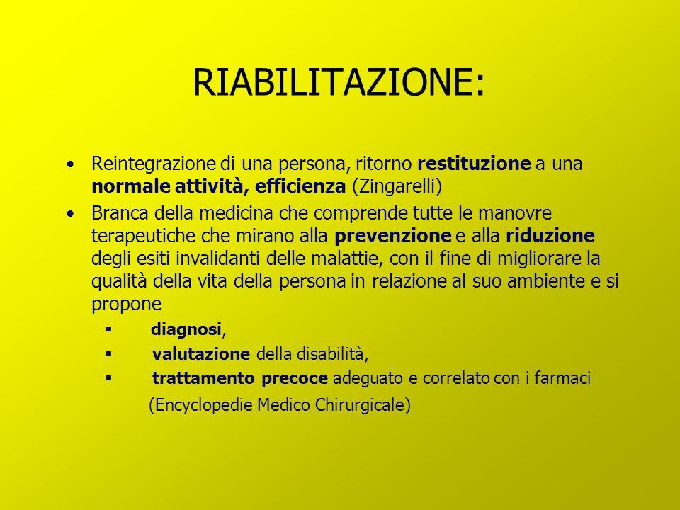 RIABILITAZIONE: Reintegrazione di una persona, ritorno restituzione a una normale attività, efficienza (Zingarelli) Branca della medicina che comprend